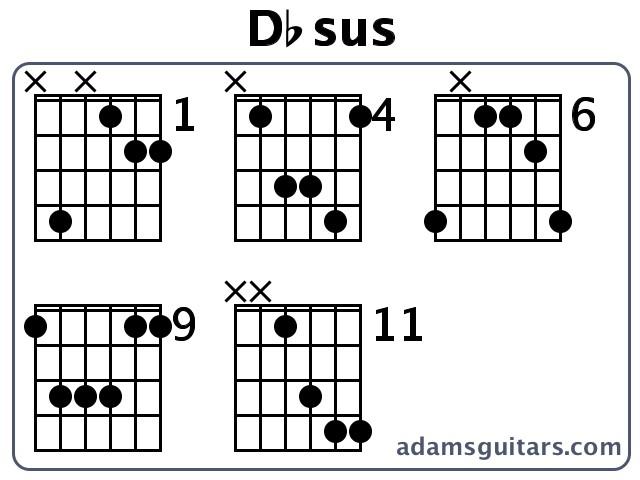 Dbsus Guitar Chords from adamsguitars.com