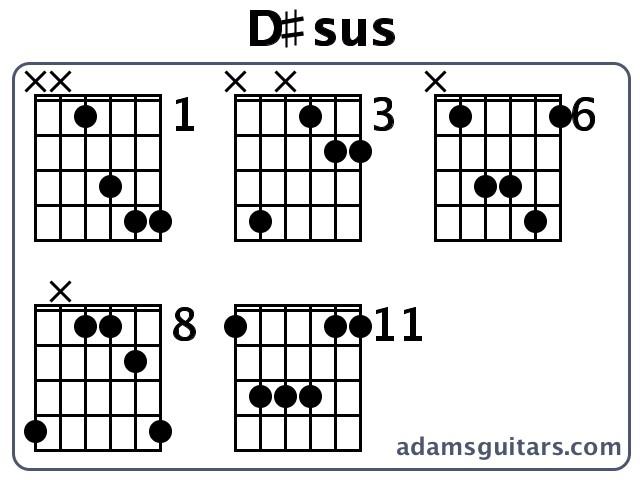 Dsus Guitar Chords From Adamsguitars