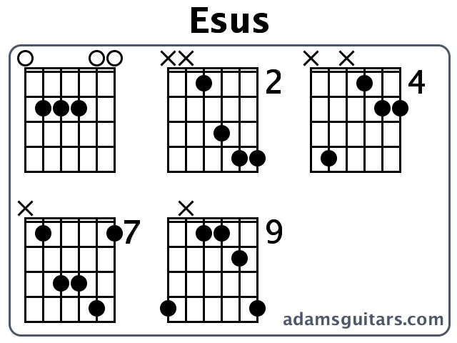Esus Guitar Chords from adamsguitars.com