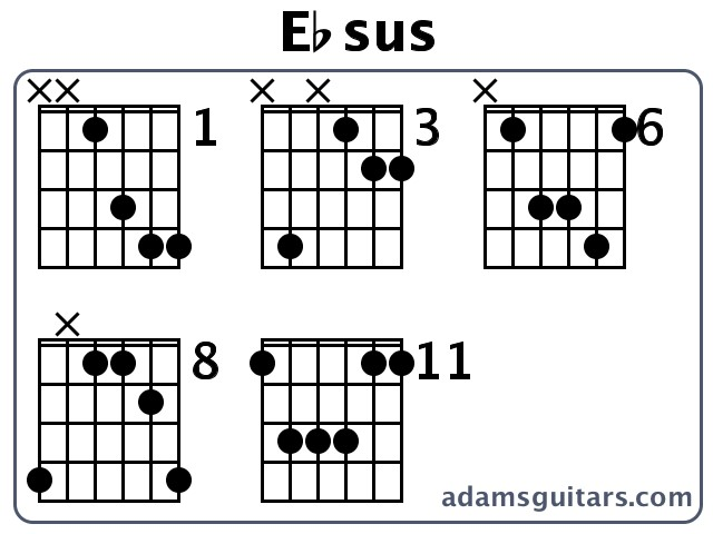 Ebsus Guitar Chords from adamsguitars.com