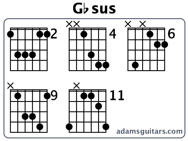 Gbsus Guitar Chords From Adamsguitars