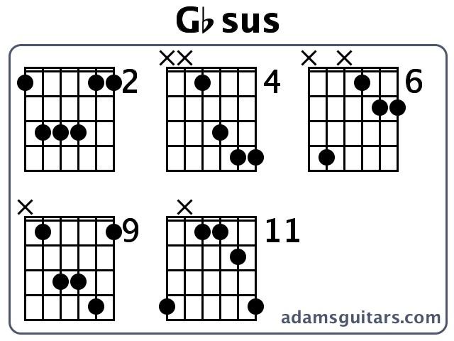 Gbsus Guitar Chords from adamsguitars.com