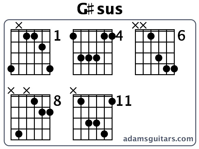 Gsus Guitar Chords From Adamsguitars