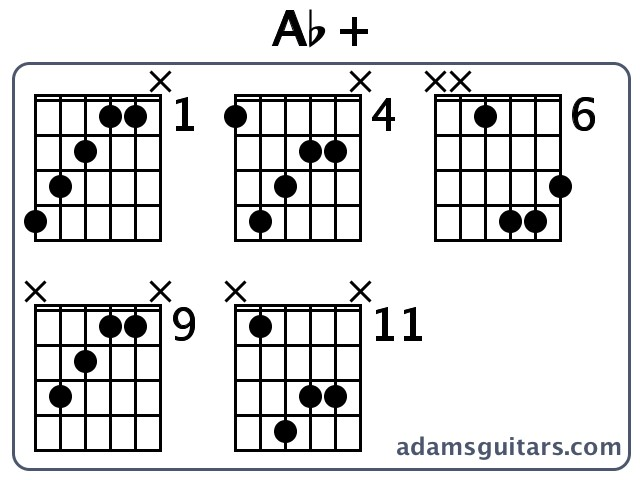 Ab+ Guitar Chords from adamsguitars.com