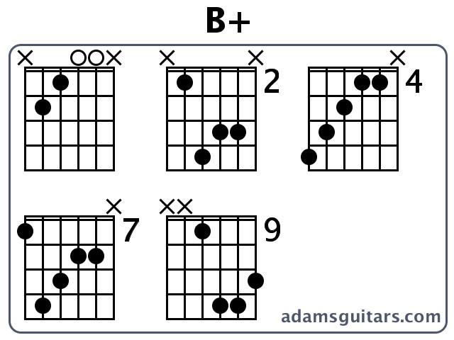 B+ Guitar Chords from adamsguitars.com