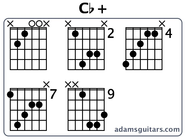 Cb+ Guitar Chords from adamsguitars.com
