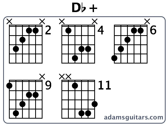 Db+ Guitar Chords from adamsguitars.com