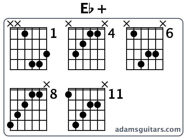 Eb+ Guitar Chords from adamsguitars.com