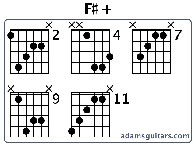F#+ Guitar Chords from adamsguitars.com