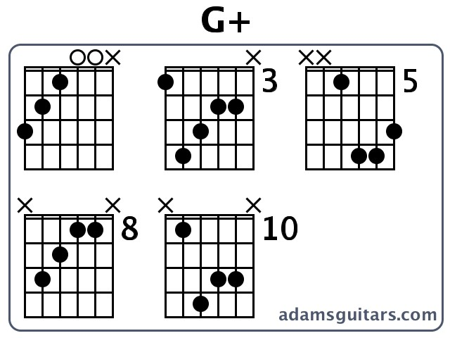 G+ Guitar Chords from adamsguitars.com