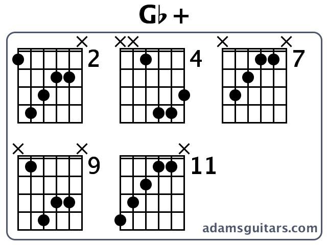 Gb+ Guitar Chords from adamsguitars.com