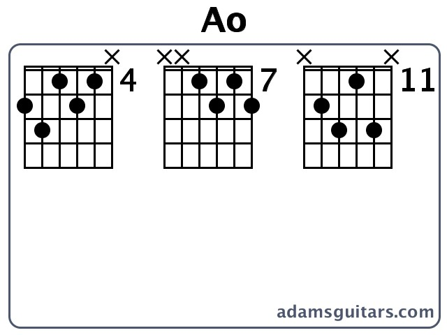 Ao Guitar Chords From Adamsguitars