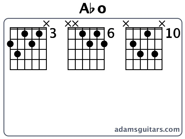 Abo Guitar Chords From Adamsguitars