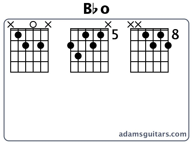 Bbo Guitar Chords from adamsguitars.com