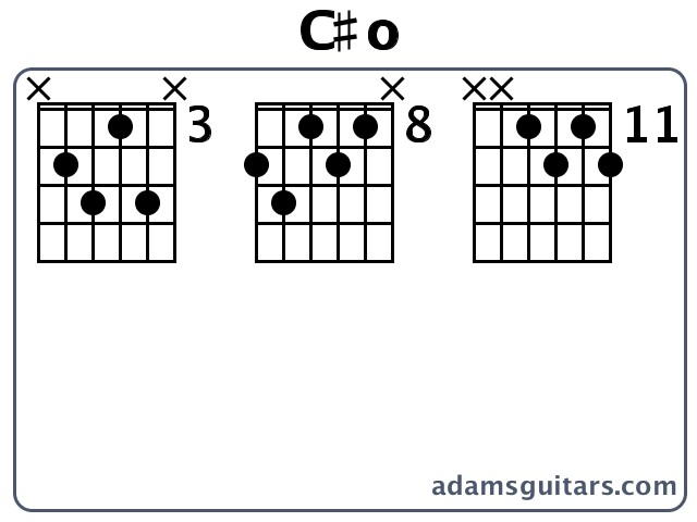 C#o Guitar Chords from adamsguitars.com