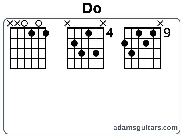 Do Guitar Chords From Adamsguitars