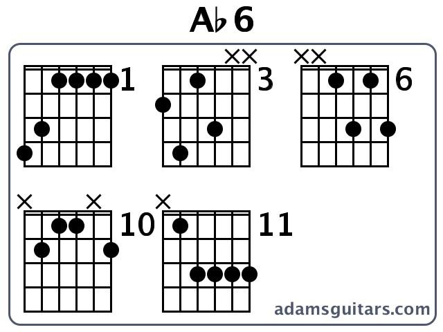 Ab6 Guitar Chords From Adamsguitars