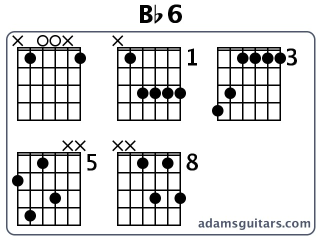 Chords In The Key Of E  guitarchordsorguk