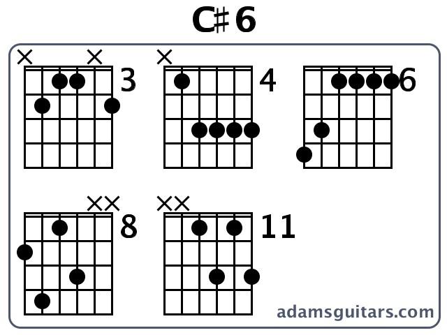 C6 Guitar Chords From Adamsguitars