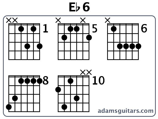 Guitar guitar chords eb : Eb6 Guitar Chords from adamsguitars.com