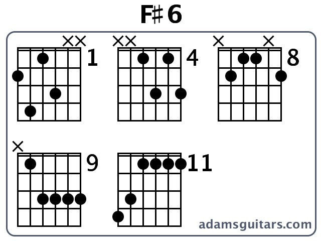 F6 Guitar Chords From Adamsguitars