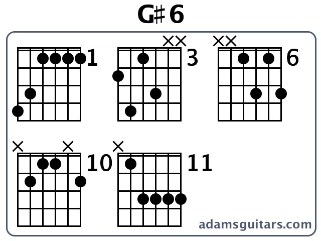 G#6 Guitar Chords from adamsguitars.com