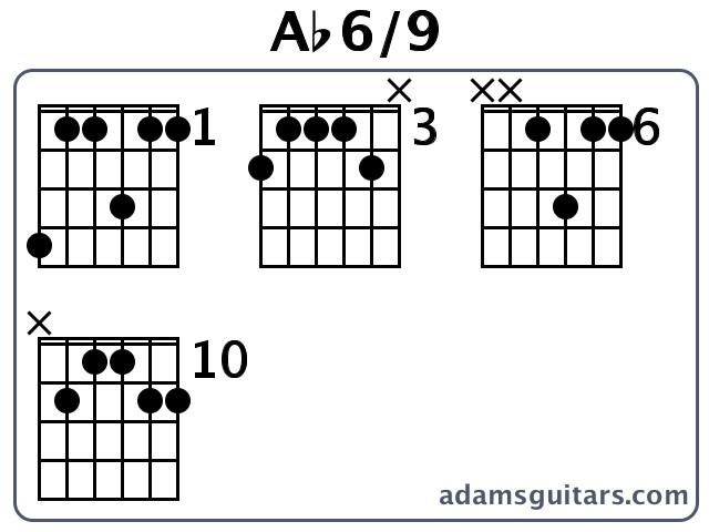 Ab6/9 Guitar Chords from adamsguitars.com