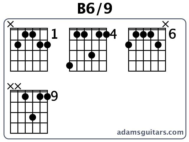 B69 Guitar Chords From Adamsguitars