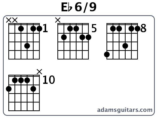 Eb6/9 Guitar Chords from adamsguitars.com