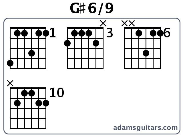 uptown funk guitar chords Tags : uptown funk guitar chords guitar ...