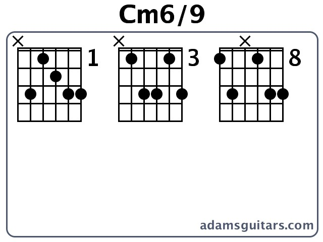Cm6/9 Guitar Chords from adamsguitars.com