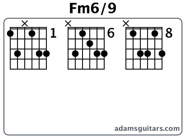Fm69 Guitar Chords From Adamsguitars
