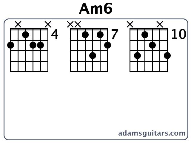 Guitar chords in key of d