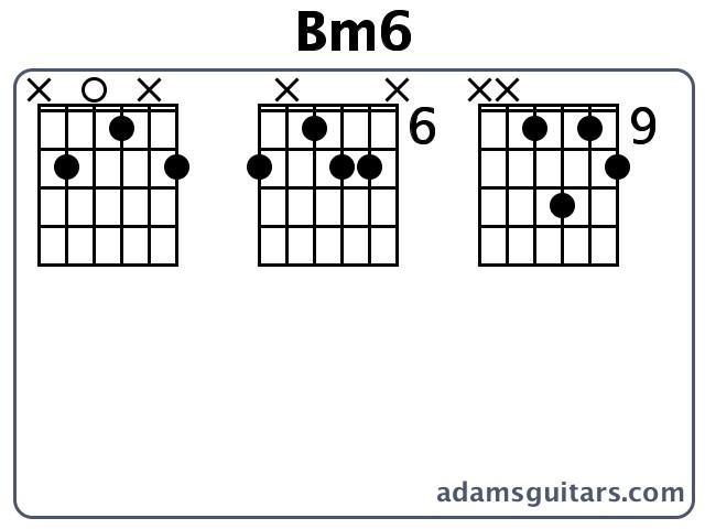 guitar chord bm