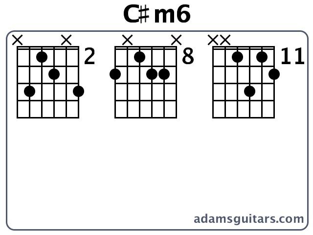 Cm6 Guitar Chords From Adamsguitars