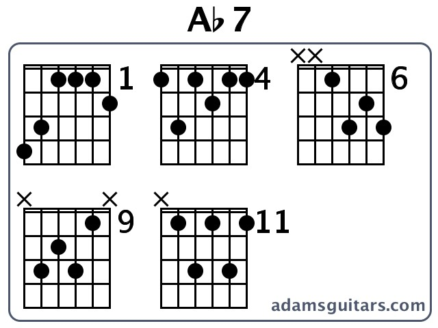 how to play ab7 on guitar