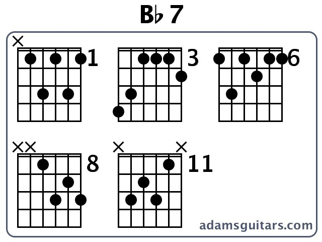 Bb7 Guitar Chord Gallery - guitar chords finger placement