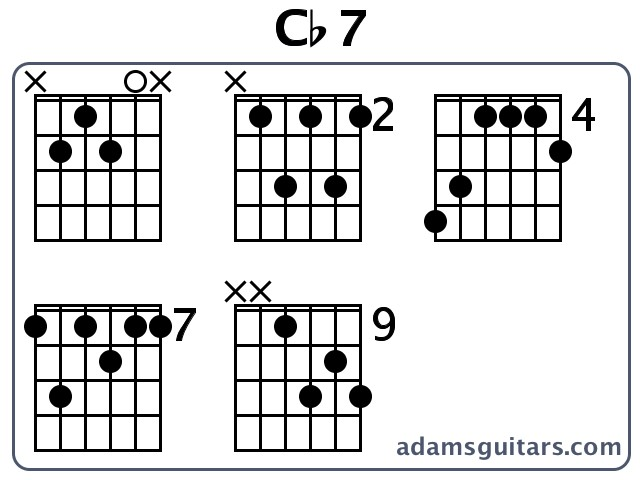 Cb7 Guitar Chords from adamsguitars.com