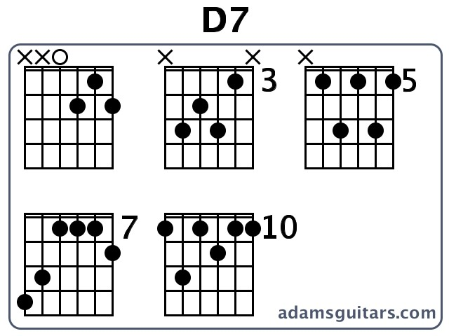 D7 Guitar Chords from ...