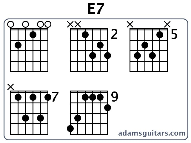 Guitar guitar chords in the key of e : E7 Guitar Chords from adamsguitars.com
