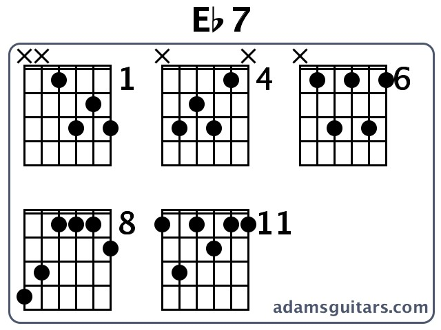 Guitar guitar chords eb : Eb7 Guitar Chords from adamsguitars.com