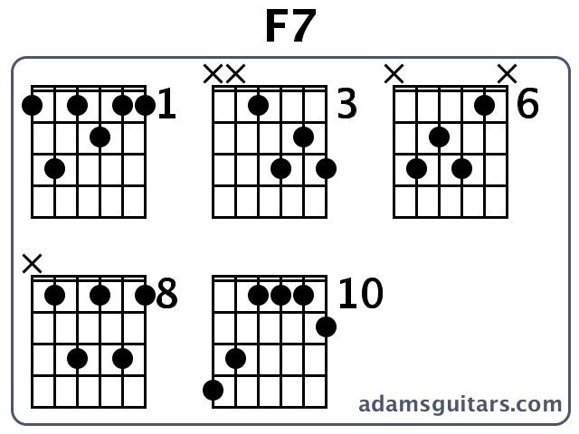 Easy Guitar Tabs for Popular Rock Songs