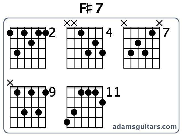 F7 Guitar Chords From Adamsguitars