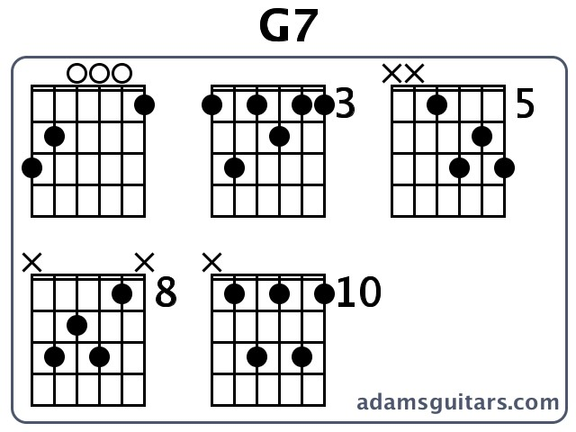 G7 Guitar Chords From Adamsguitars