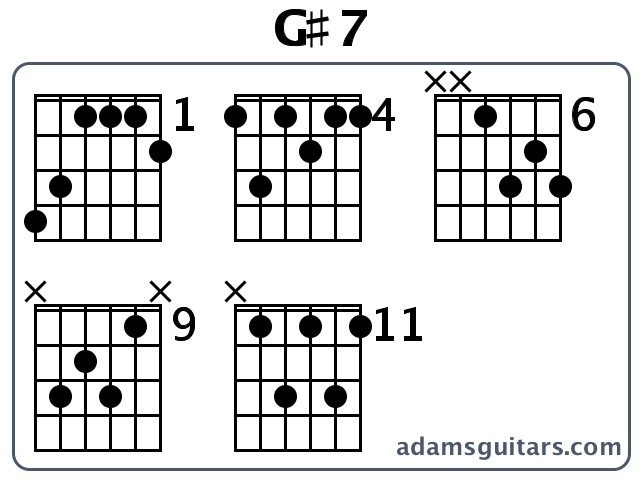 G 7 or G  Seventh guitar chord G 7 Chord Guitar