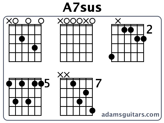 Guitar guitar chords a7 : A7sus Guitar Chords from adamsguitars.com