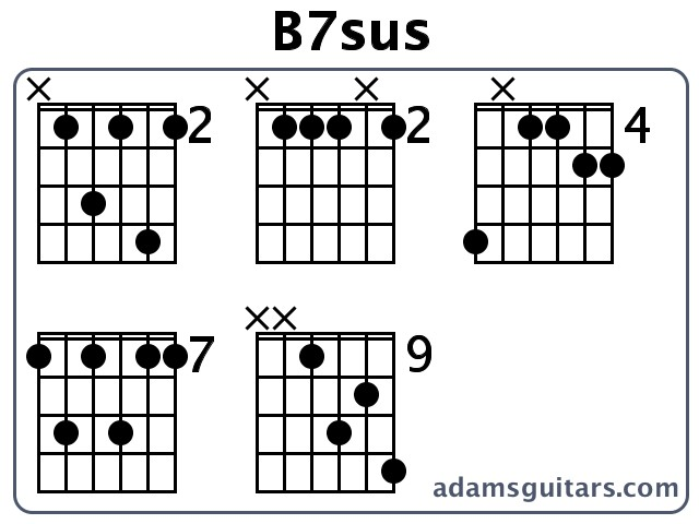 E Flat 7 Guitar Chord Image collections - guitar chords finger placement