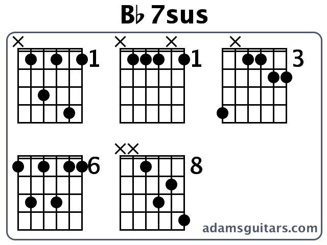Bb7sus Guitar Chords from adamsguitars.com