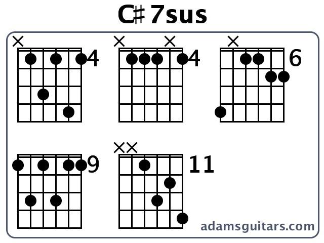 C7sus Guitar Chords From Adamsguitars