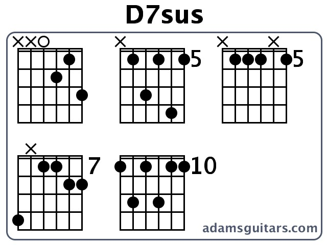 D7sus Guitar Chords from adamsguitars.com